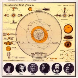 SUN RA / The Heliocentric Worlds Of Sun Ra, Volume 2 (LP-used)
