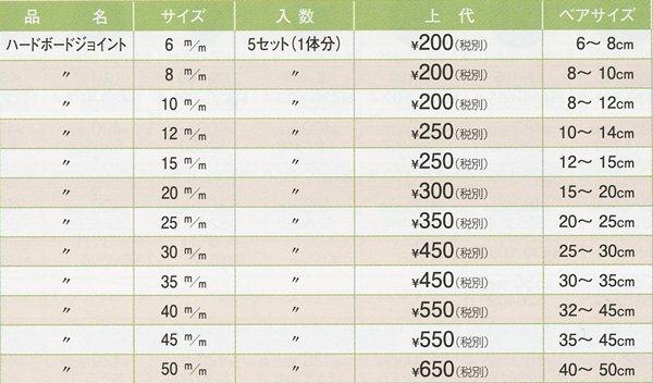 ハマナカ ハードボード ジョイント 6mm H430-401-6 テディベア等 【参考画像2】