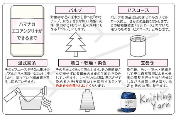ハマナカ毛糸 エコアンダリヤ 【参考画像5】