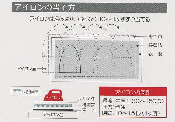 バッグの芯地 ソフトタイプ 黒 接着芯 SUN50-122 【参考画像6】