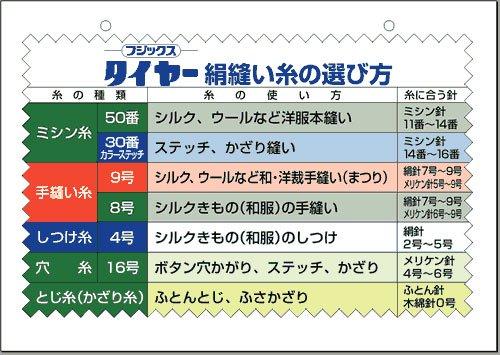 フジックス タイヤー 絹手縫い糸・絹カード 154〜210 【参考画像3】