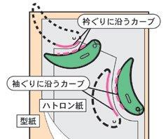 ファブリックウェイト 【参考画像1】