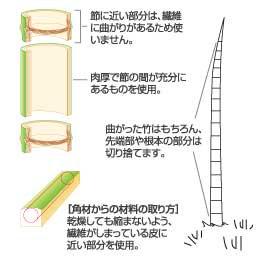 クロバー棒針「匠」 4本針(短) 8号 54-458 【参考画像2】