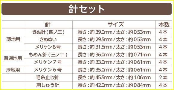 河口 針セット 07-190 30本入 【参考画像1】