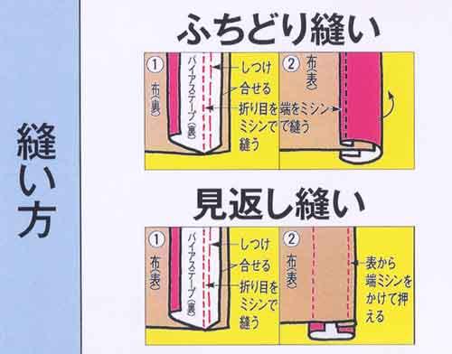 キャプテン 両折バイアステープ ワイド18 CP5-328 【参考画像3】