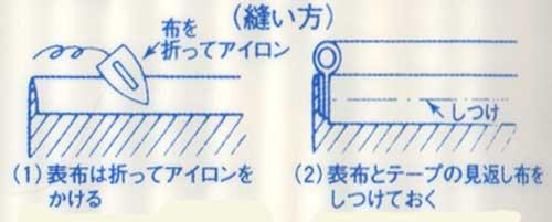 キャプテン パイピング バイアステープ CP7-302  【参考画像2】