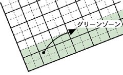 クロバー 25-052 方眼定規 50cm  5本セット 【参考画像1】