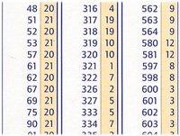 DMC刺繍糸 25番 色番号順・早見表 col.B5200〜909まで
