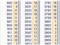 DMC刺繍糸 25番 色番号順・早見表 col.910〜3866まで