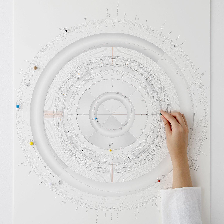 地球暦2020