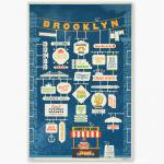 brooklynの手刷りポスター BROOKLYN CITY PRINT - Signs