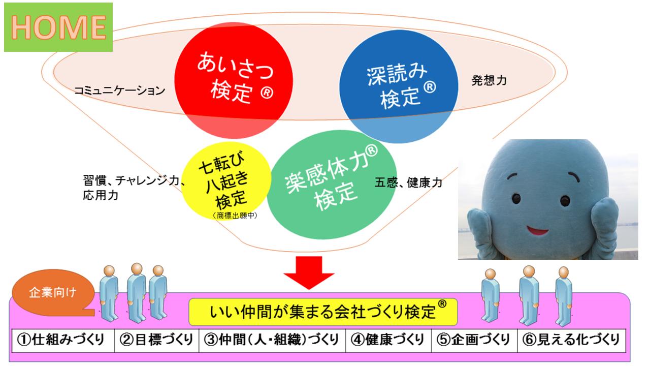 一般社団法人日本あいさつ検定協会