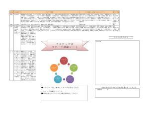 ○スピーチ訓練シート(PDF)ダウンロード販売