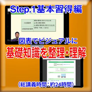 【令和2年受験用】宅建Step.1 基本習得編eラーニング講座
