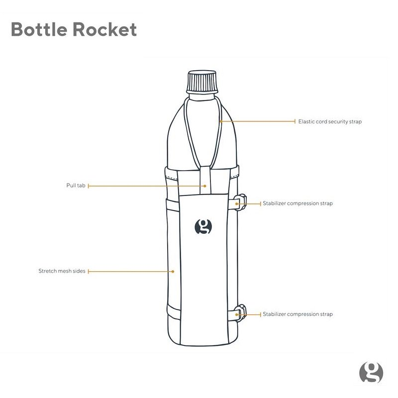 GG BOTTLE ROCKET<img class='new_mark_img2' src='https://img.shop-pro.jp/img/new/icons5.gif' style='border:none;display:inline;margin:0px;padding:0px;width:auto;' />