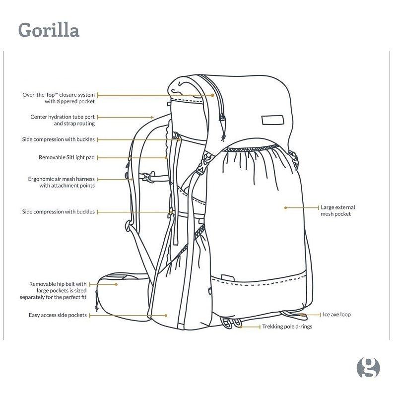 GORILLA 40