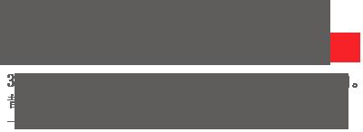 松屋利右衛門 まつやりえもん  | 延宝元年創業 日本三大銘菓 鶏卵素麺 福岡博多