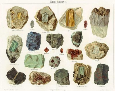 鉱物図版/ドイツ1895年