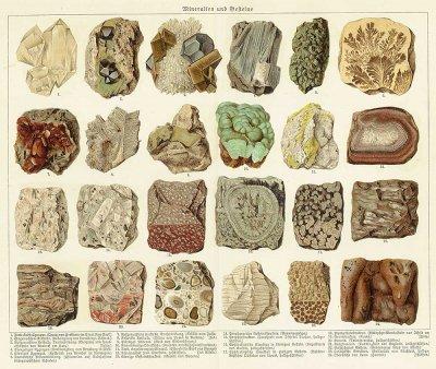 鉱物図版/ドイツ1899年