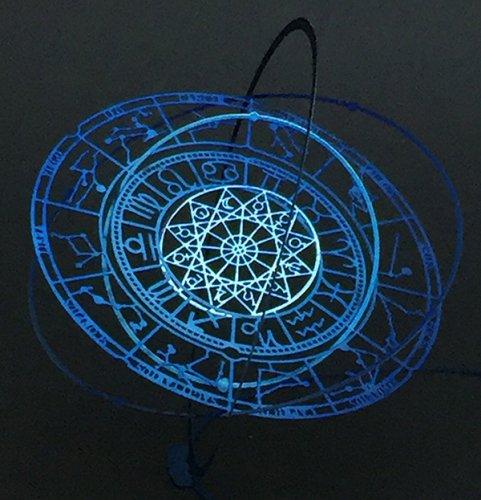 ホロスコープ(星座図)/プチ ミュゼ -手のひらの研究室-
