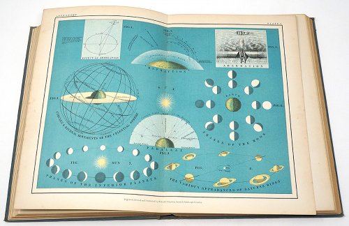 「The Twentieth Century Atlas Of Popular Astronomy」/イギリス1903年