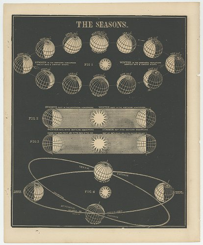 スミスの図解天文学/Smith's Illustrated Astronomy