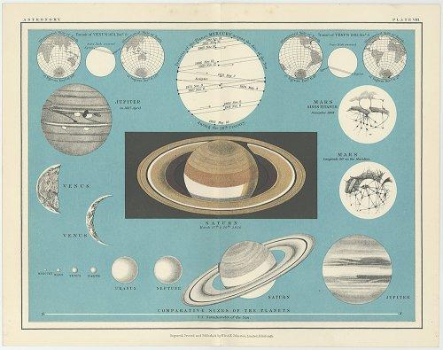 「THE TWENTIETH CENTURY ATLAS OF POPULAR ASTRONOMY 」
