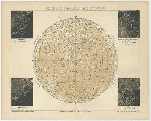 天文図版「übersichtskarte des mondes.」(ドイツ1900年頃)