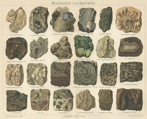 鉱物の図版 (ドイツ1890年頃)