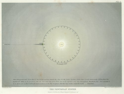 「THE NEWTONLAN SYSTEM」/イギリス1846年