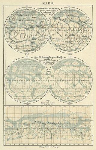 「Das Weltgebäude.」/ドイツ1898