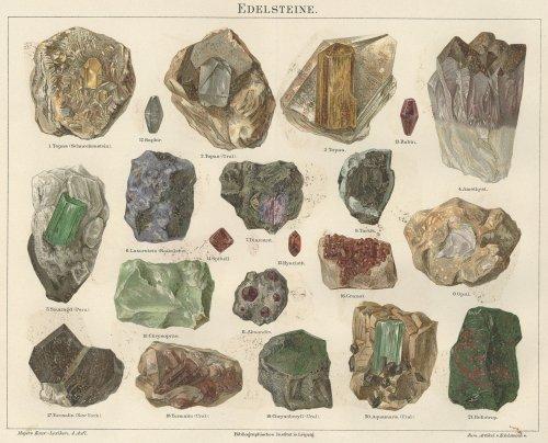 鉱物の図版 (ドイツ1895年)