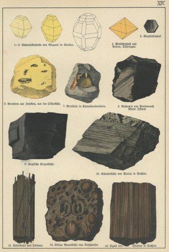 鉱物の図版/ドイツ1878年