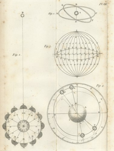 「AN INTRODUCTION TO ASTRONOMY.」LONDON 1816.
