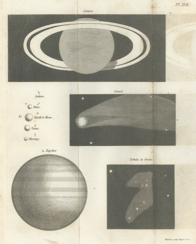 <img class='new_mark_img1' src='https://img.shop-pro.jp/img/new/icons14.gif' style='border:none;display:inline;margin:0px;padding:0px;width:auto;' />「AN INTRODUCTION TO ASTRONOMY.」LONDON 1816年