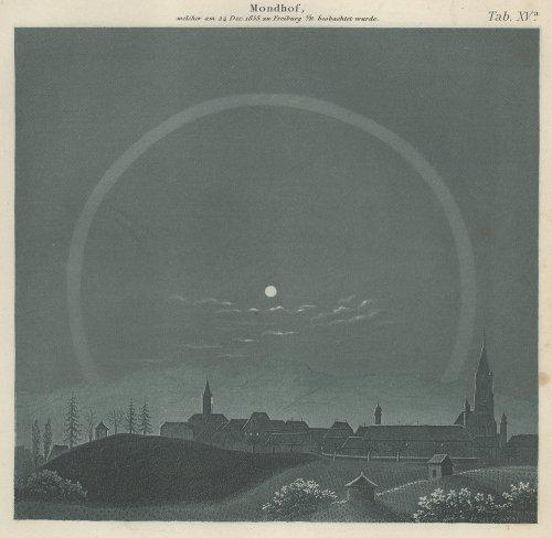 天文図版「Mondhof」(ドイツ 1856年)