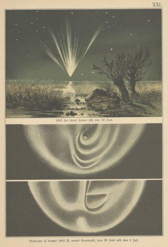天文図版「テバット彗星」(スウェーデン 1889年)