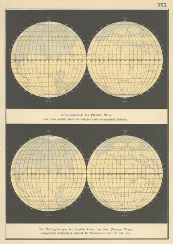 天文図版「火星」(ドイツ 1892年)