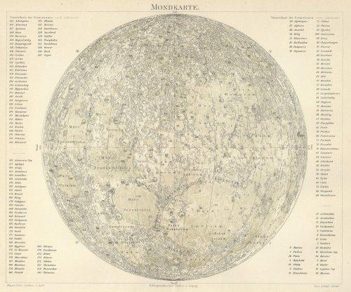 天文図版「MONDKARTE.」(ドイツ1898年頃)