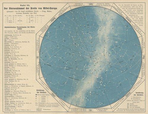 天文図版「星天図」(ドイツ1902年)
