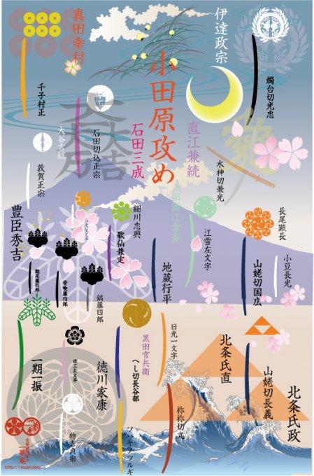 【即納】クリアファイル A4サイズ cf072 小田原攻め(第2版)