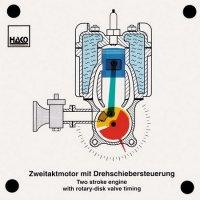2-サイクルエンジン(ロータリーディスク弁制御式)