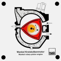 ロータリーエンジン(NSU Ro 80)