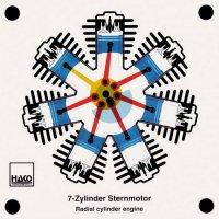 7-シリンダー星型エンジン