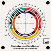 2サイクルエンジン タイミング図