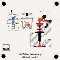 VTEC バルブ制御