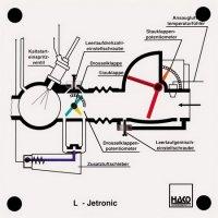燃料噴射 L-ジェトロニック