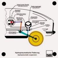油圧空圧懸架装置