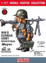 1/12?スケール W.W.II ドイツ陸軍歩兵 マイヤー / MG-34機関銃