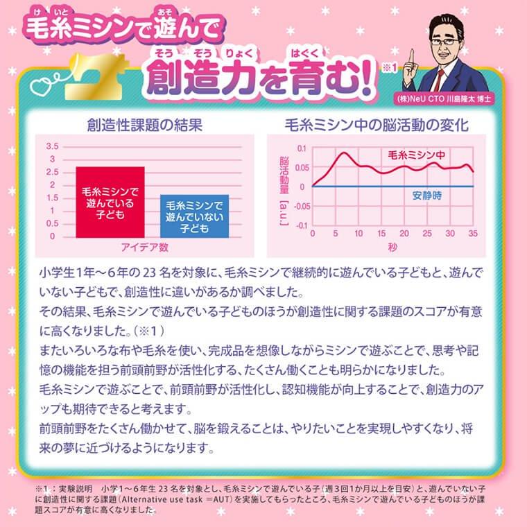 KM-10�_使い方